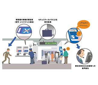 駅設備総合監視システム RCシリーズ